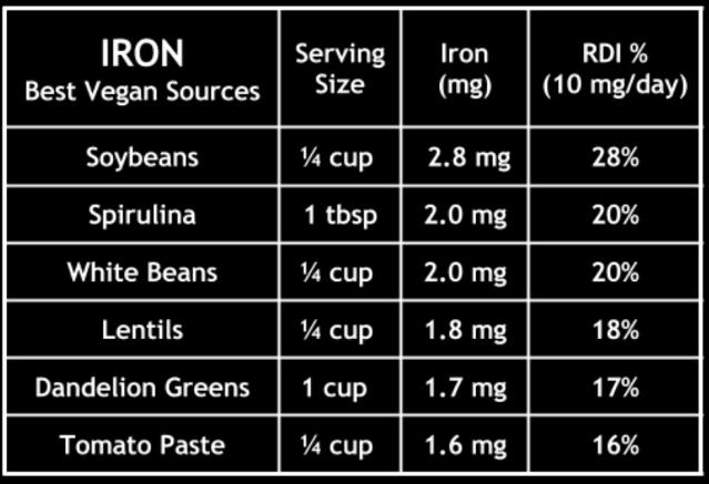 non heme iron