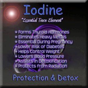 nascent iodine benefits