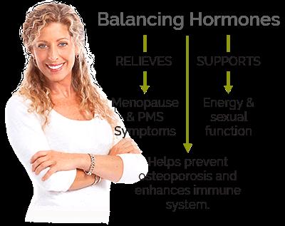 Maca Benefits for Women
